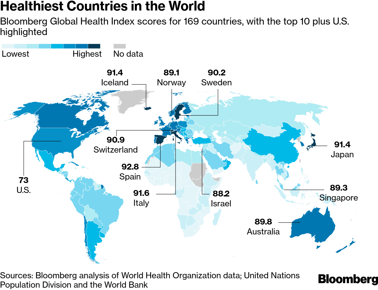 Bloomberg healthiest countries list 2020