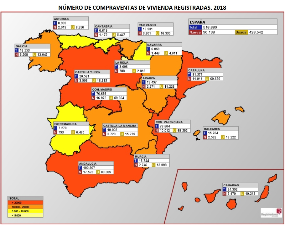 Spanish property transaction 2018 - graph by region